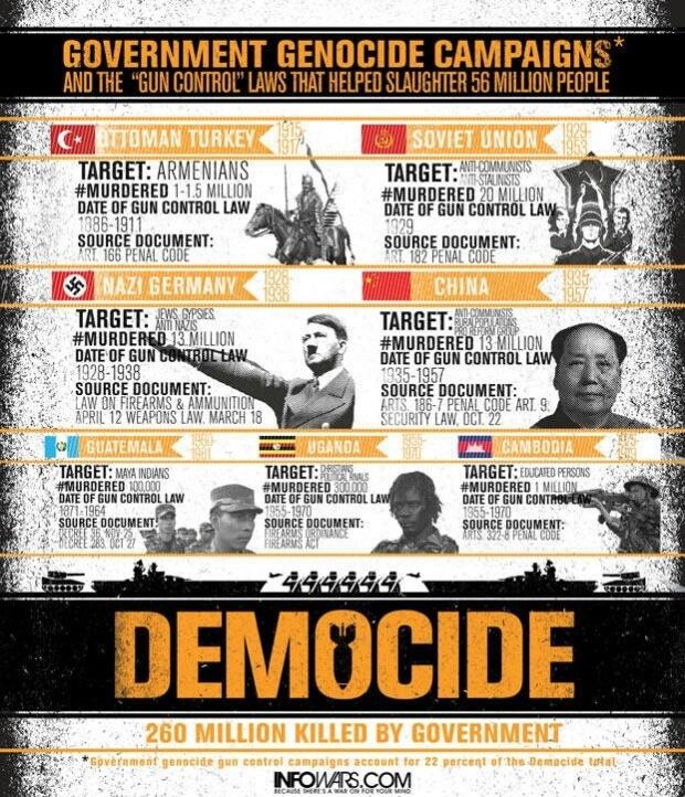 democide-infowars-infographic
